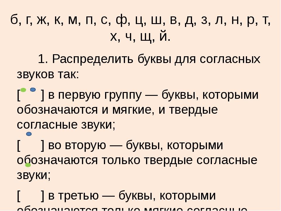 б, г, ж, к, м, п, с, ф, ц, ш, в, д, з, л, н, р, т, х, ч, щ, й. 1.Распр...