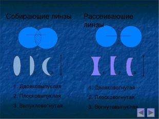Собирающие линзы Рассеивающие линзы Двояковыпуклая Плосковыпуклая Выпукловогн