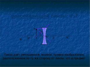 Предмет помещён в фокус рассеивающей линзы: d=F Линза даёт уменьшенное, мнимо