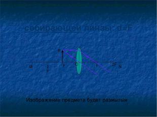 Предмет помещён в фокус собирающей линзы: d=F Изображение предмета будет разм