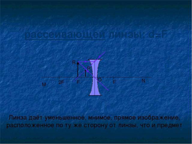 Предмет помещён в фокус рассеивающей линзы: d=F Линза даёт уменьшенное, мнимо...