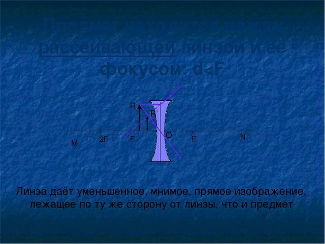 Предмет находится между рассеивающей линзой и её фокусом: d