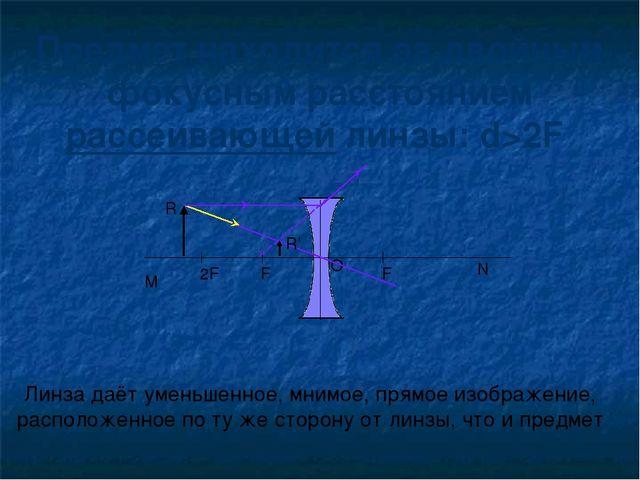 Предмет находится за двойным фокусным расстоянием рассеивающей линзы: d>2F Ли...