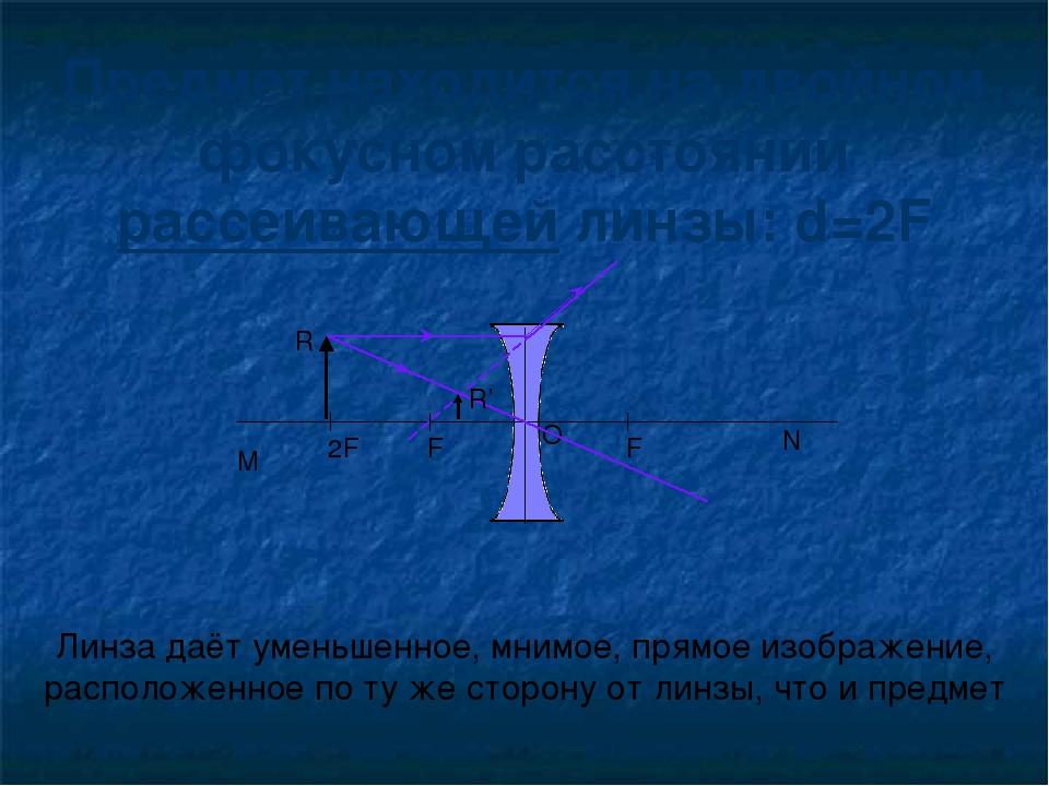 Предмет находится на двойном фокусном расстоянии рассеивающей линзы: d=2F Лин...