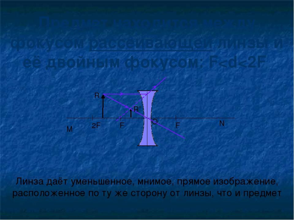 Предмет находится между фокусом рассеивающей линзы и её двойным фокусом: F