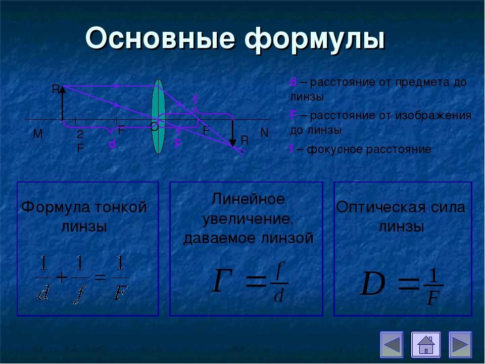 Основные формулы d – расстояние от предмета до линзы F – расстояние от изобра...