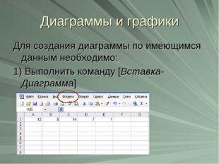 Диаграммы и графики Для создания диаграммы по имеющимся данным необходимо: 1)