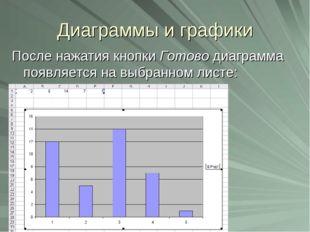 Диаграммы и графики После нажатия кнопки Готово диаграмма появляется на выбра