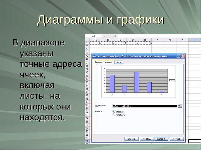 Диаграммы и графики В диапазоне указаны точные адреса ячеек, включая листы, н...