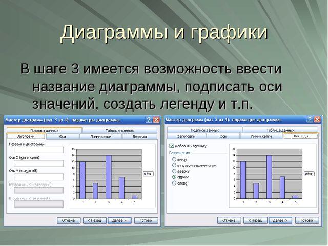 Диаграммы и графики В шаге 3 имеется возможность ввести название диаграммы, п...