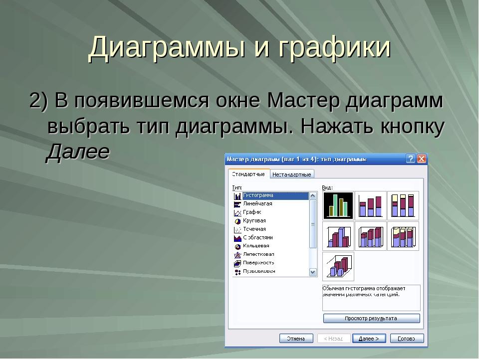 Диаграммы и графики 2) В появившемся окне Мастер диаграмм выбрать тип диаграм...