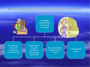 Методы формирования учебно-познавательной компетенции