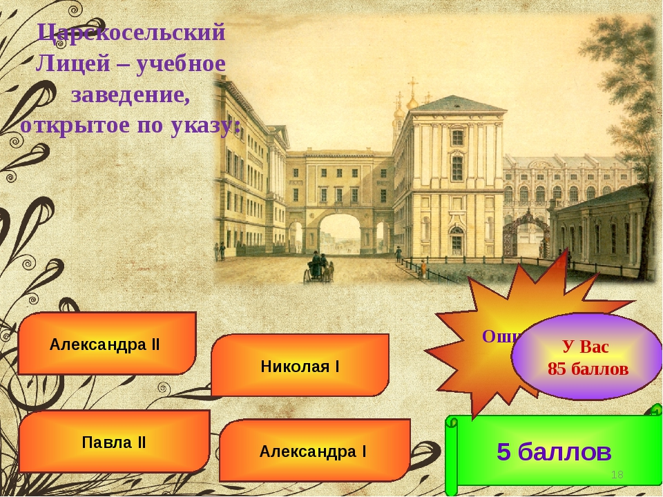 Александра I Николая I Павла II Александра II 5 баллов Ошибка! * У Вас 85 бал...
