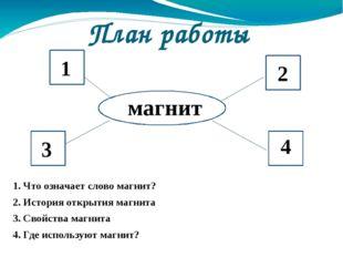 План работы магнит 1 1 2 3 4 1. Что означает слово магнит? 2. История открыти