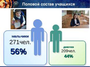 Половой состав учащихся 56%