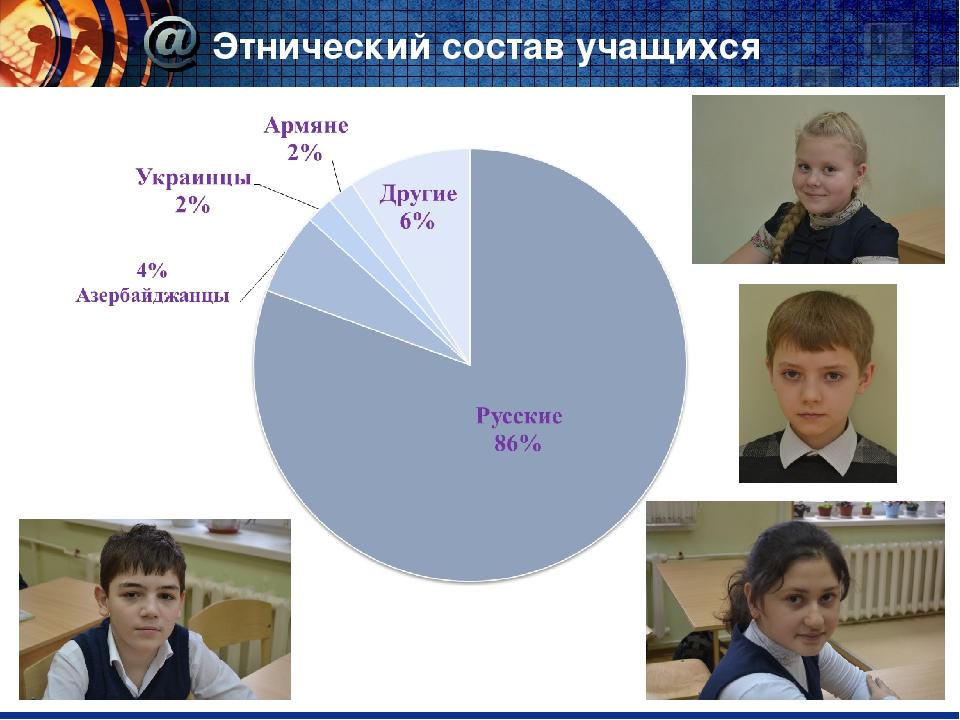 Этнический состав учащихся