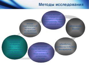 Методы исследования анализ педагогической литературы по проблеме исследовани