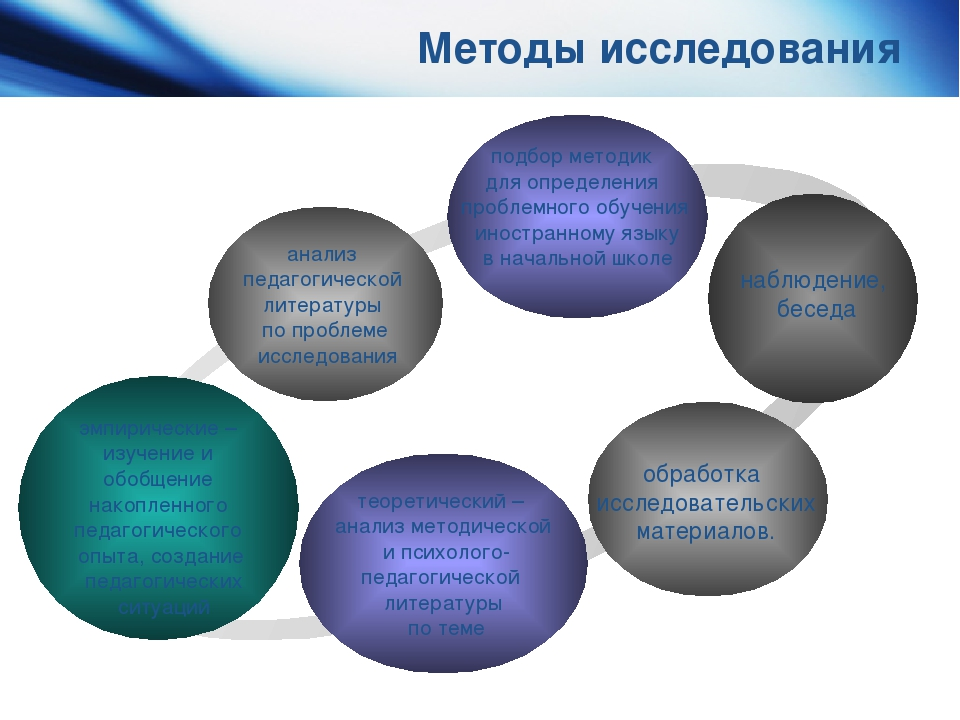 Методы исследования анализ педагогической литературы по проблеме исследовани...