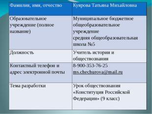 Фамилия, имя, отчество КуяроваТатьяна Михайловна Образовательное учреждение