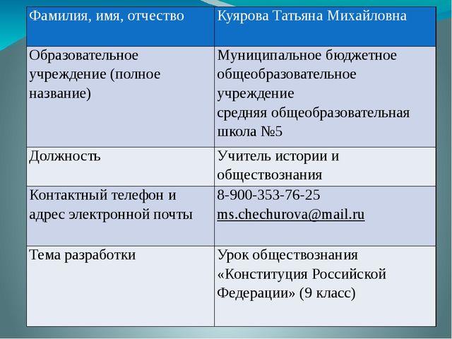 Фамилия, имя, отчество КуяроваТатьяна Михайловна Образовательное учреждение...