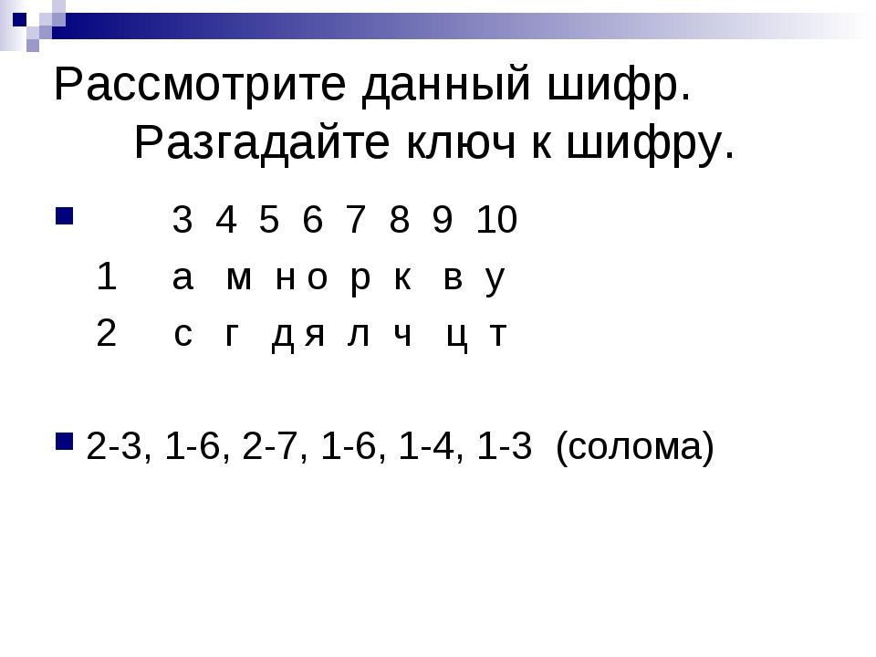 Рассмотрите данный шифр. Разгадайте ключ к шифру. 3 4 5 6 7 8 9 10 1 а м н о...