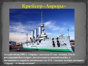 За один месяц 1995 г. «Аврору» посетили 25 тыс. человек. После реставрации бы