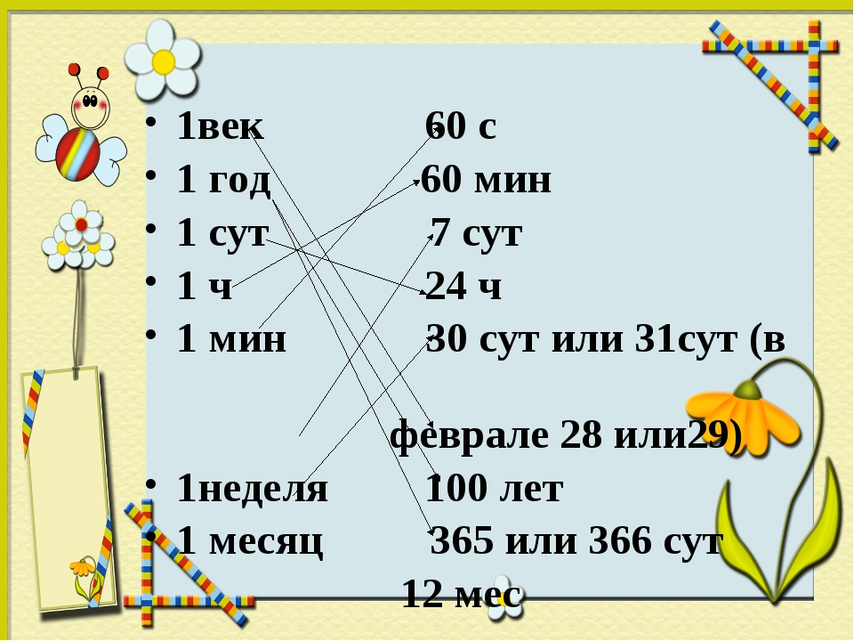 1век 60 с 1 год 60 мин 1 сут 7 сут 1 ч 24 ч 1 мин 30 сут или 31сут (в феврале...