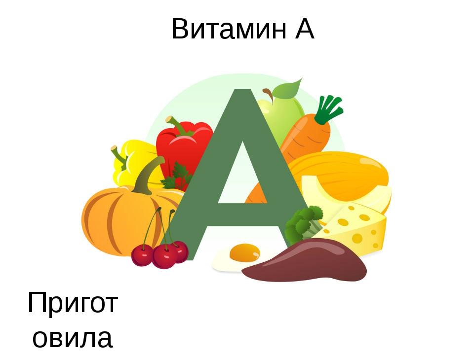 Витамин А Приготовила презентацию: Садкова Анастасия.