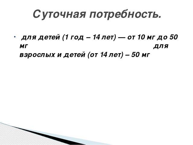 для детей (1 год – 14 лет) — от 10 мг до 50 мг для взрослых и детей (от 14 л...