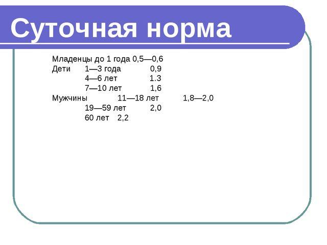 Суточная норма Младенцы до 1 года 0,5—0,6 Дети1—3 года0,9 4—6 лет 1.3 7—...