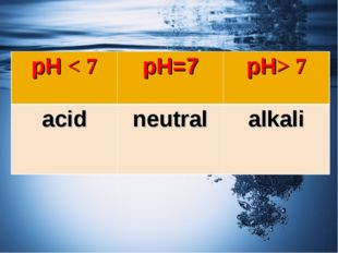 pH < 7	pH=7	pH> 7 acid	neutral	alkali