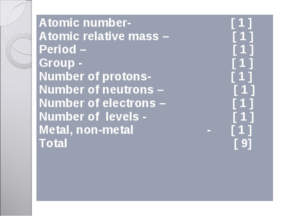 Atomic number- [ 1 ] Atomic relative mass – [ 1 ] Period – [ 1 ] Group - [ 1...