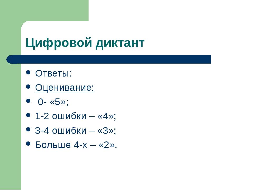Цифровой диктант Ответы: Оценивание: 0- «5»; 1-2 ошибки – «4»; 3-4 ошибки – «...
