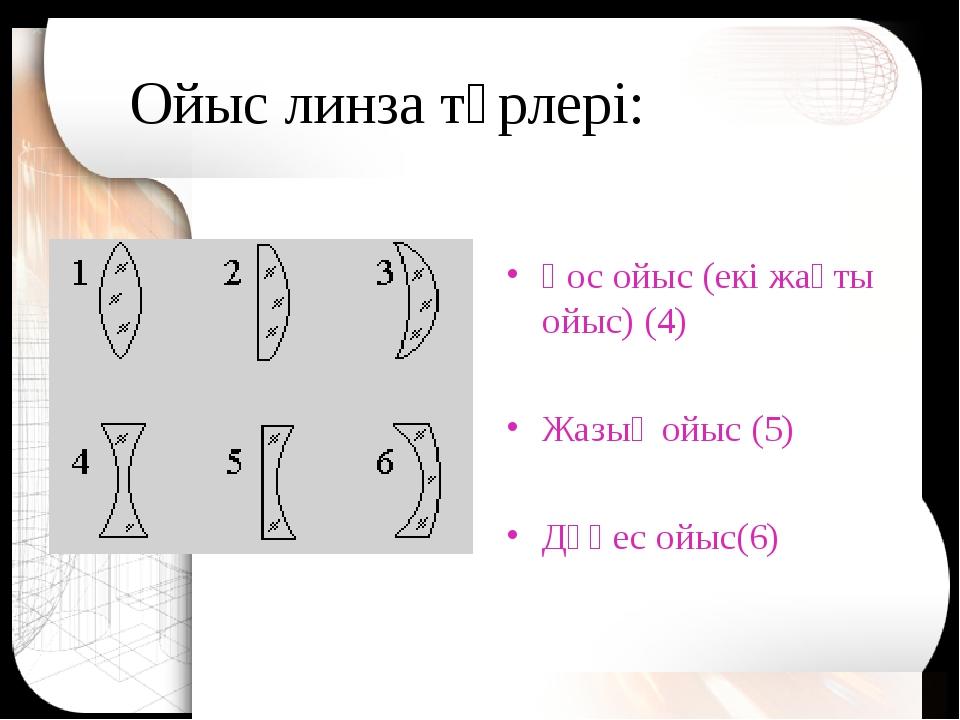 Ойыс линза түрлері: Қос ойыс (екі жақты ойыс) (4) Жазық ойыс (5) Дөңес ойыс(6)