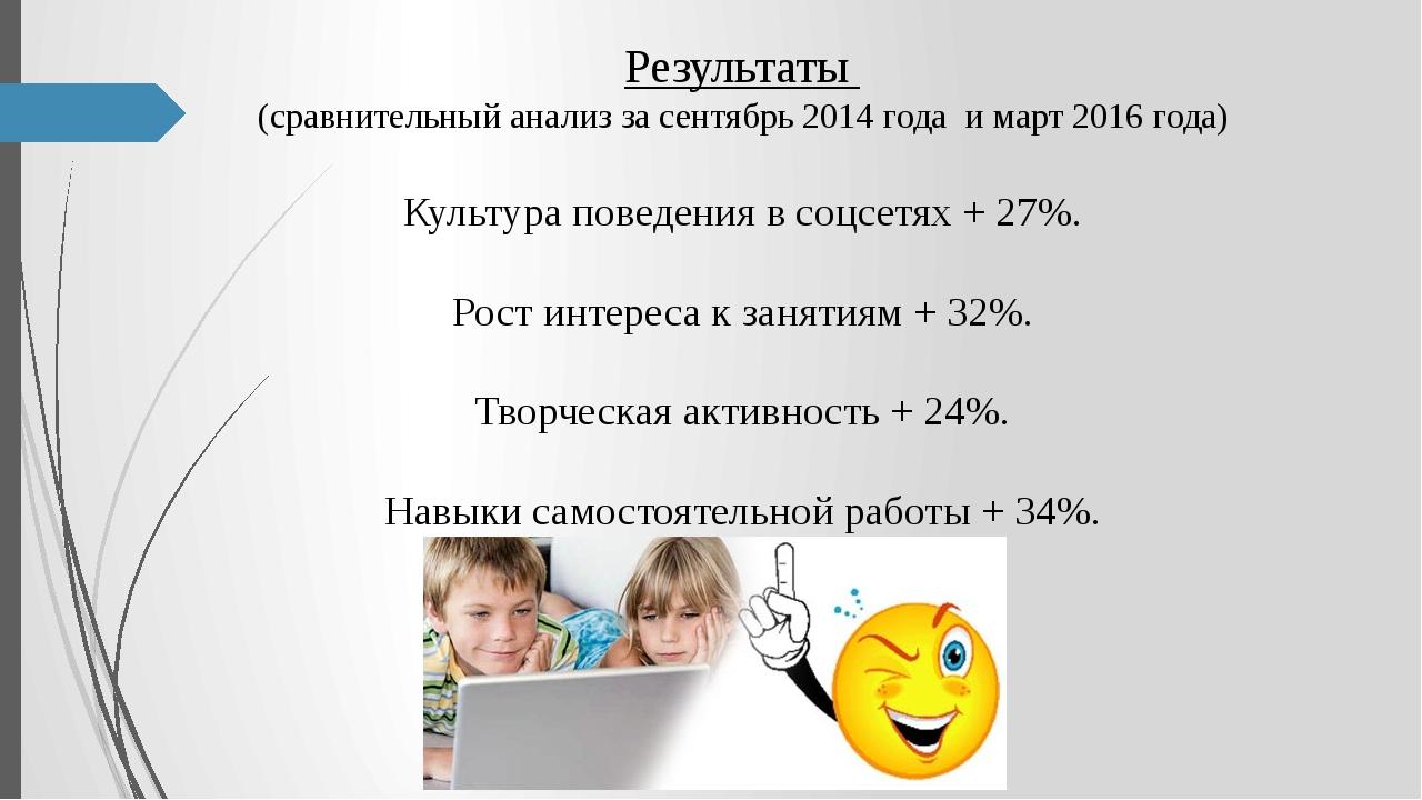 Результаты (сравнительный анализ за сентябрь 2014 года и март 2016 года) Куль...