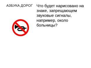 АЗБУКА ДОРОГ Что будет нарисовано на знаке, запрещающем звуковые сигналы, нап