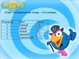 Ответ: раскрашенная птица – это снегирь. №заданияЦветЧисло 1черный- 6 2