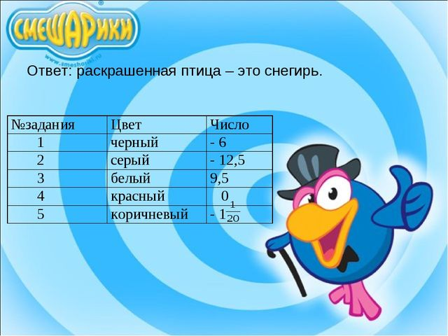 Ответ: раскрашенная птица – это снегирь. №заданияЦветЧисло 1черный- 6 2...