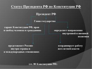 Статус Президента РФ по Конституции РФ Президент РФ Глава государства гарант