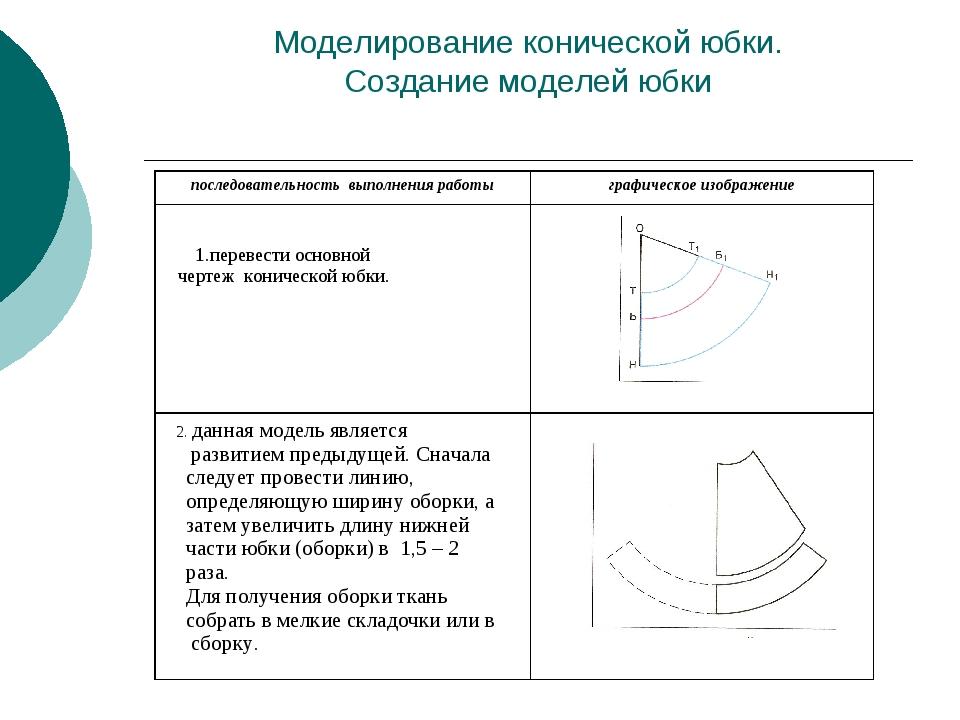 Моделирование конической юбки. Создание моделей юбки последовательность выпол...