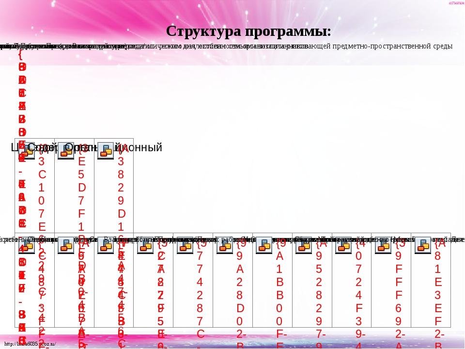 Структура программы: http://linda6035.ucoz.ru/