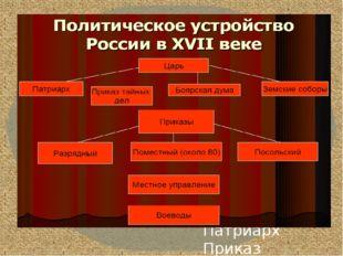 России в XVII веке Царь Патриарх Приказ тайных Боярская дума Земские соборы