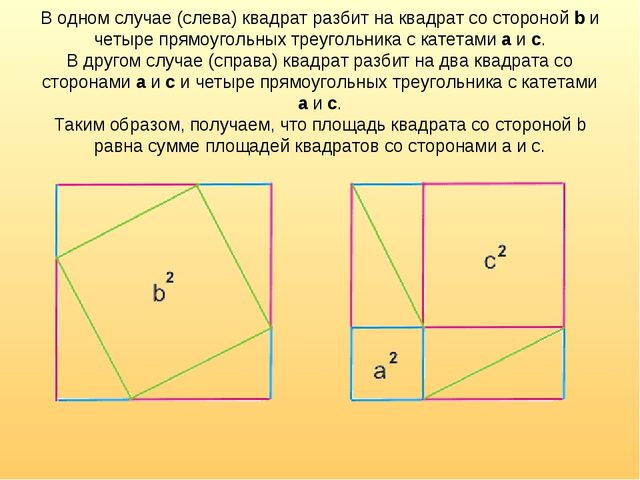 В одном случае (слева) квадрат разбит на квадрат со стороной b и четыре прямо...