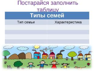 Постарайся заполнить таблицу Типы семей Тип семьиХарактеристика