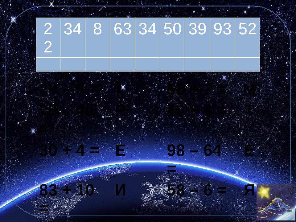22 34 8 63 34 50 39 93 52 28 – 6 = Г 56 + 7 = М 79 – 40 = Р 46 + 4 = Т 30 + 4...