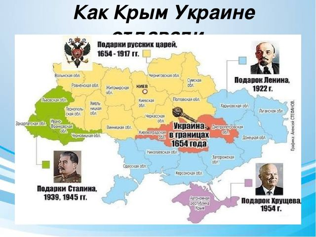 Кто подарки украине крым и