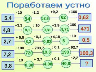 ? 100,3 0,5 471 0,62 4,8 7,2 3,8 54 62 52,8 8,1 4,71 0,81 5 0,82 8,2 193 19,3