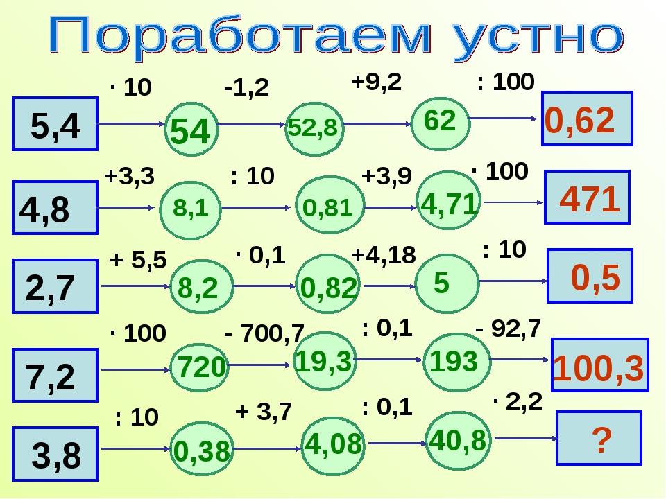 ? 100,3 0,5 471 0,62 4,8 7,2 3,8 54 62 52,8 8,1 4,71 0,81 5 0,82 8,2 193 19,3...