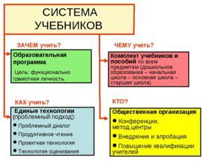 СИСТЕМА УЧЕБНИКОВ Образовательная программа Цель: функционально грамотная лич