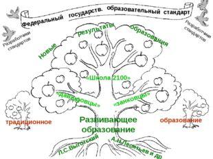 традиционное образование Развивающее образование Л.С.Выготский А.Н.Леонтьев и